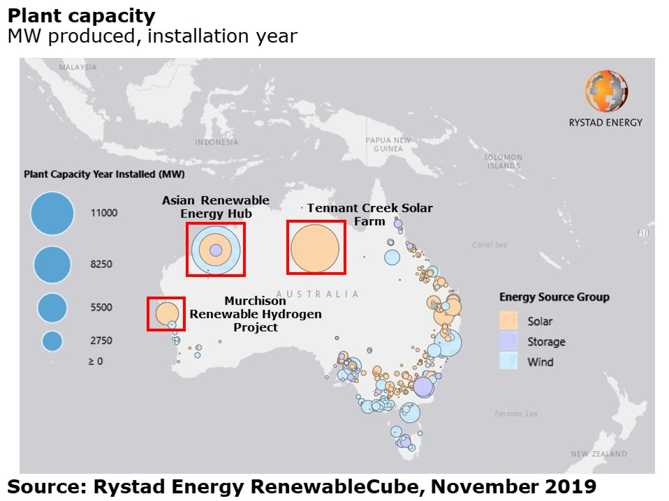Australian renewable projects map plant capacity megawatts produced by installation year Murchison renewable hydrogen project asian renewable energy hub tennant creek solar farm solar storage wind rystad energy renewablecube November 2019