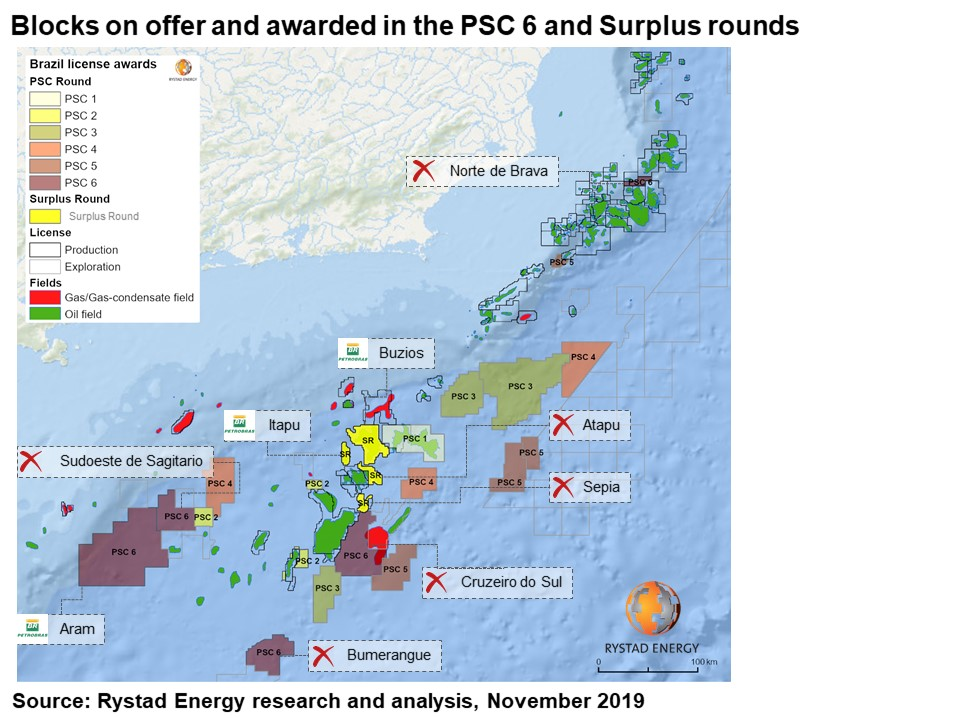 Chart Blocks on offer and awarded in the PSC 6 and Surplus rounds Rystad Energy research and analysis November 2019