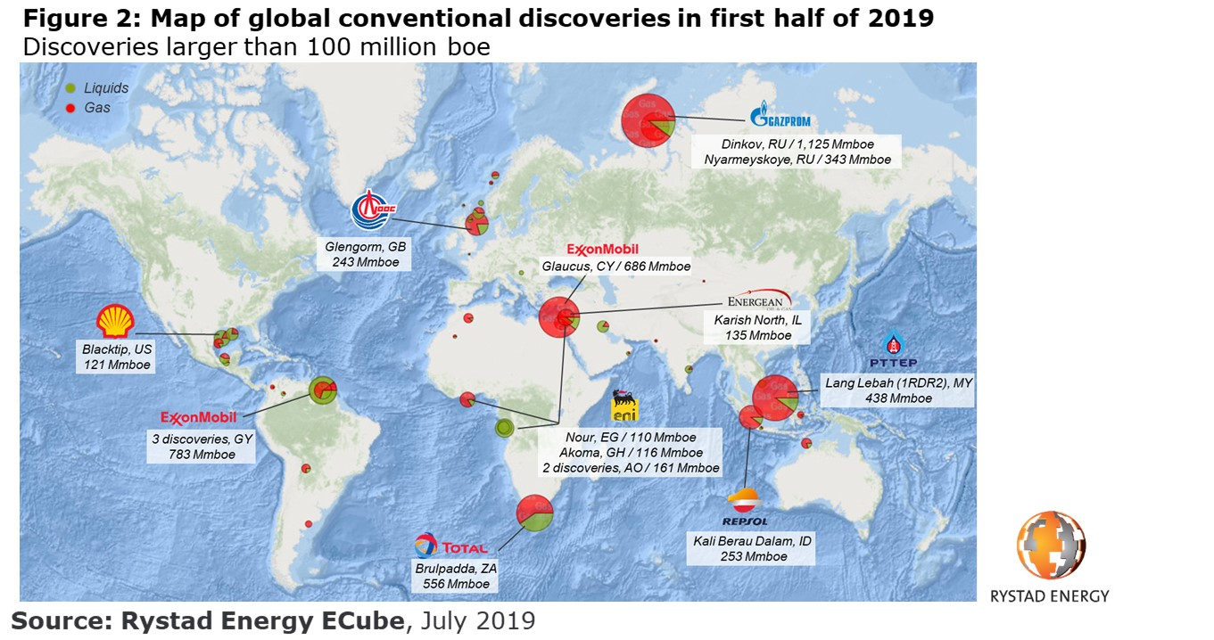 Figure 2: A map showing Conventional oil discovery global 2019 Rystad Energy ECube Map