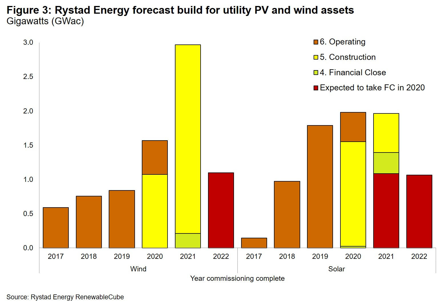 20200408_Renewables_COVID_DDGero_Fig3.1.jpg