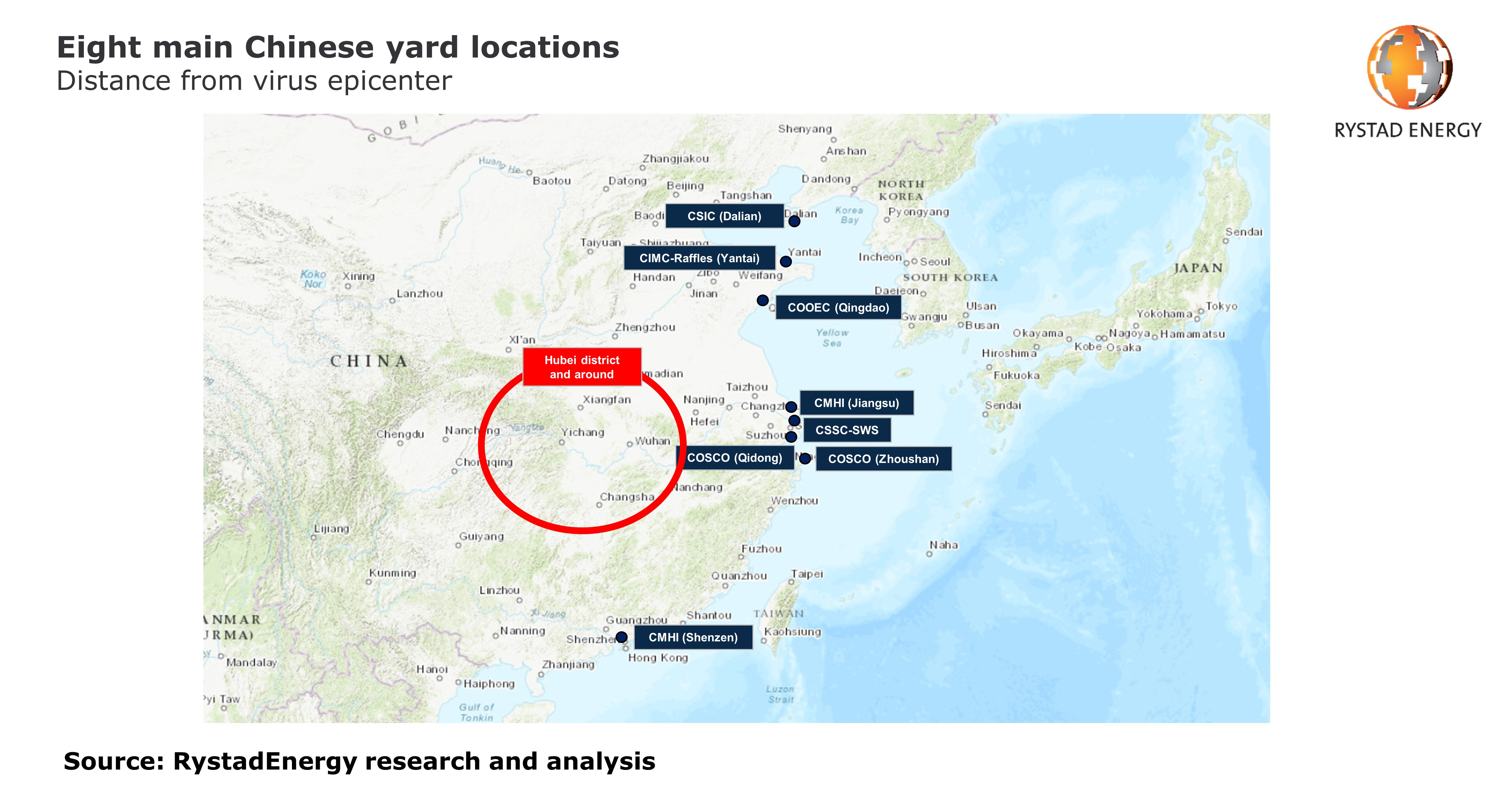 Map showing eight main Chinese yard locations in distance from virus epicenter