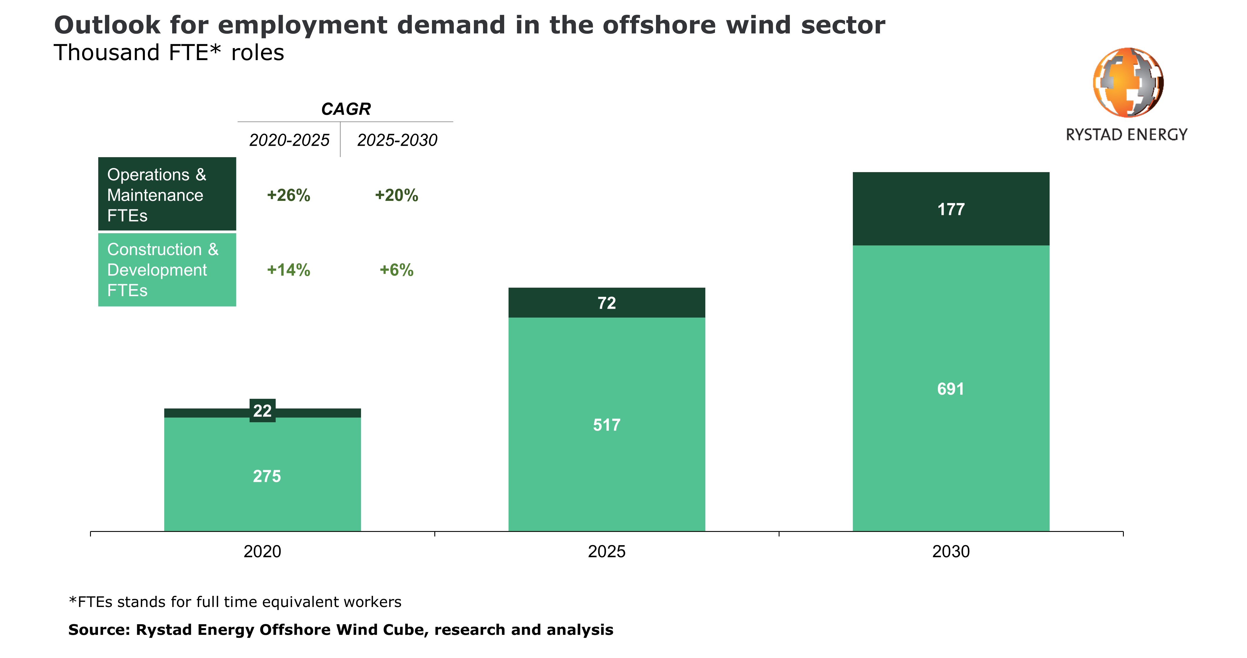 Offshore wind jobs PR.jpg