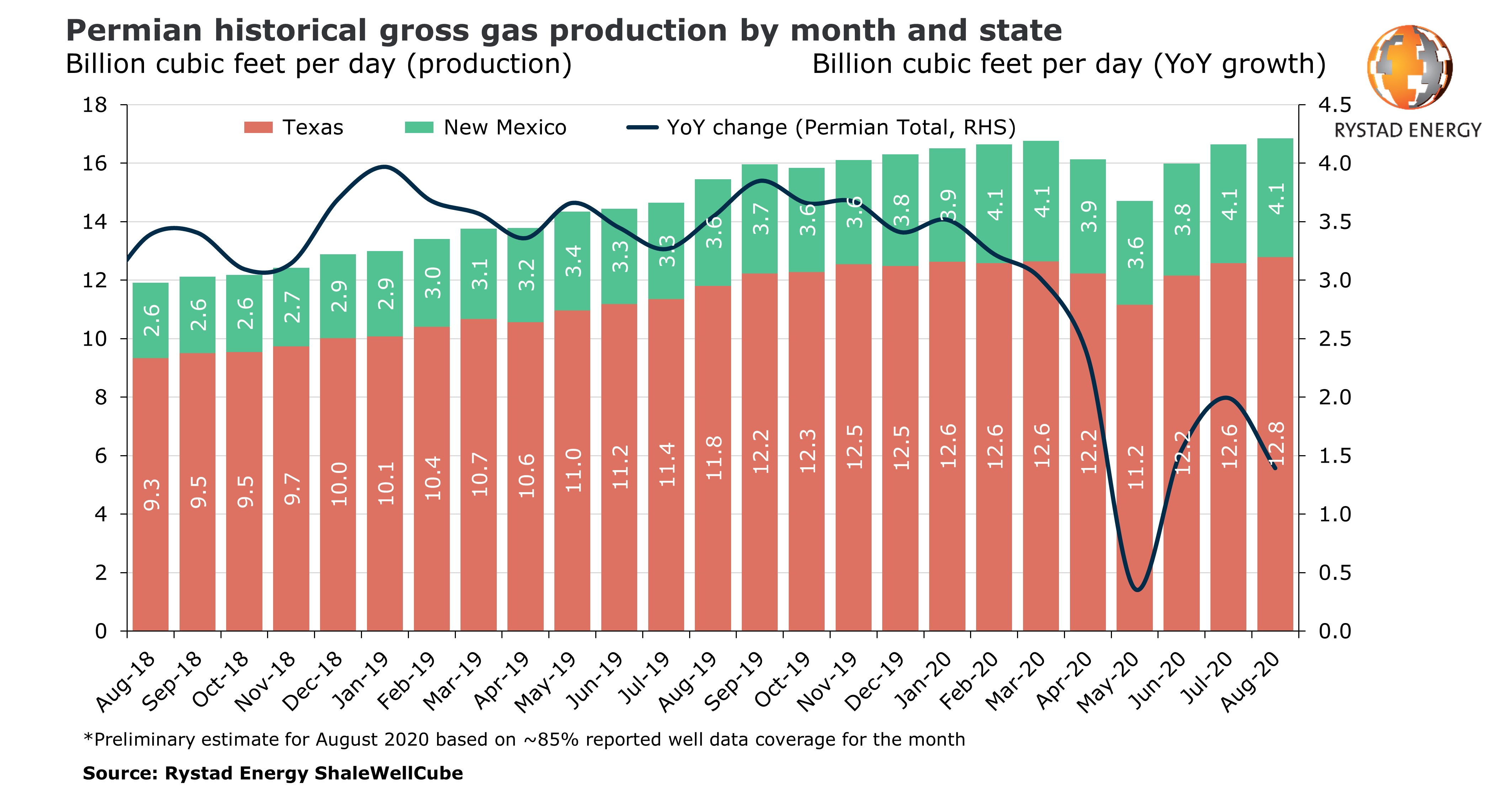 US gas new records.jpg