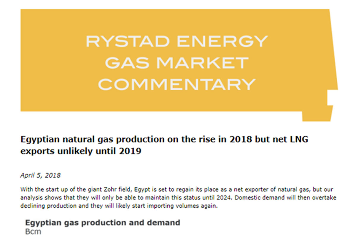 About Gas Market Commentaries More>>
