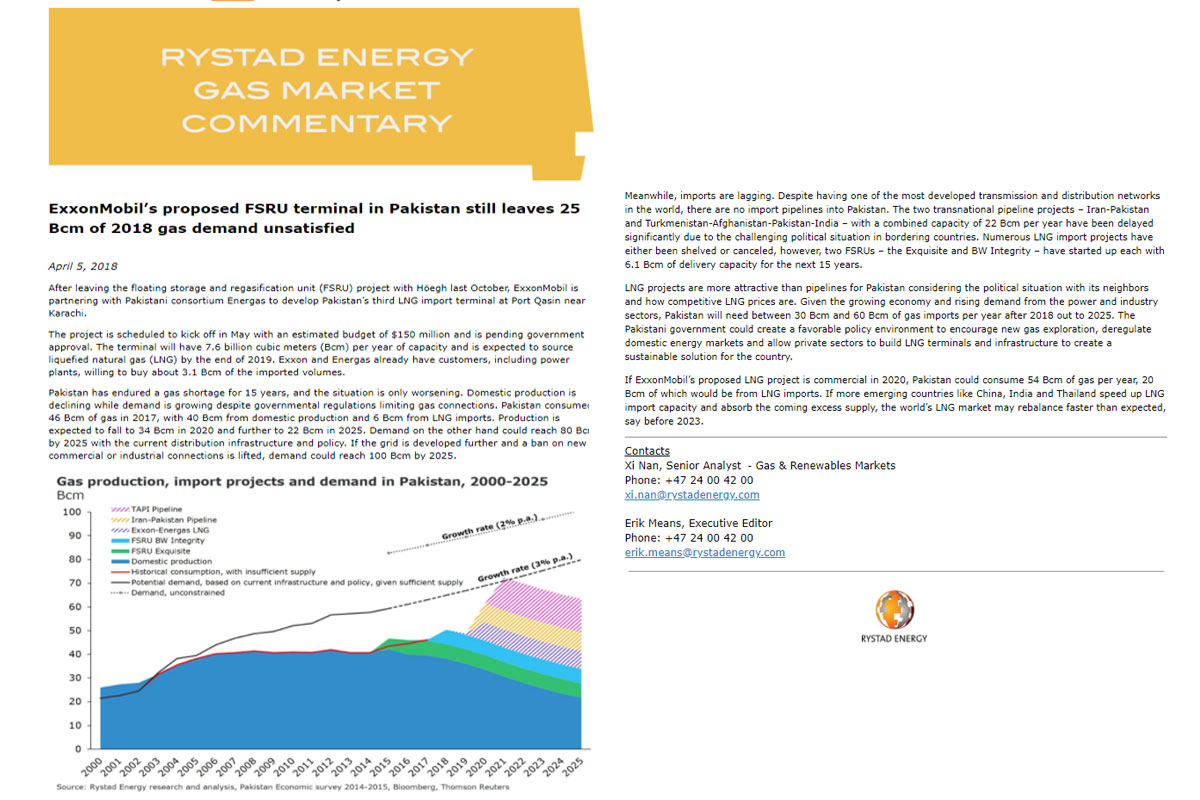 Gas Market Commentaries