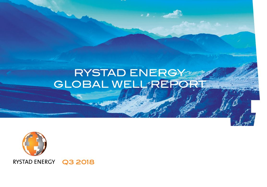 About Global Well Report More>>